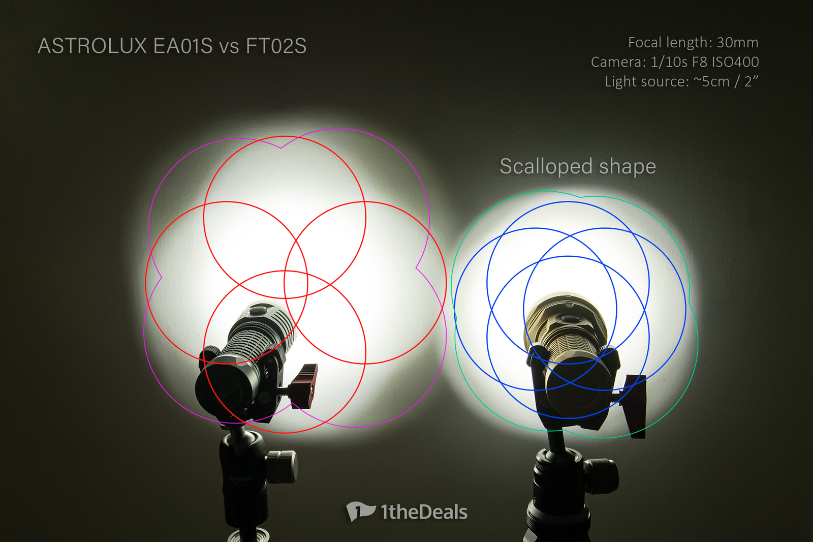 1thedeals-1920x1080-beam-profile-Astrolux-EA01S_vs_FT01S-02.jpg