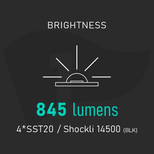 Lumintop CL2 AA Brightness
